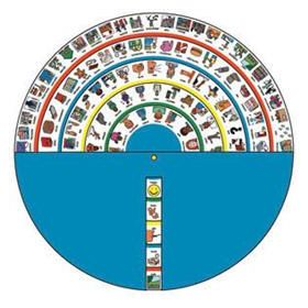 Wheel of Language