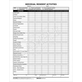 Individual Resident Daily Activity 1303HF