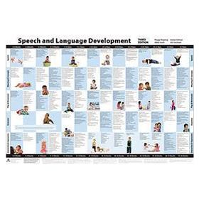 Speech and Language Development Chart Third Edition: COLOR WALL CHART