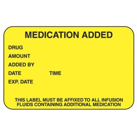 Medication Added Labels