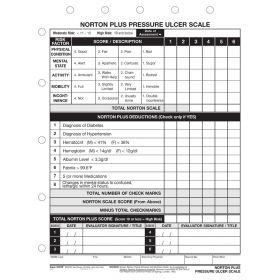Norton Plus Pressure Ulcer Scale Form
