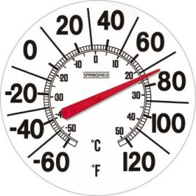 Big And Bold Thermometer