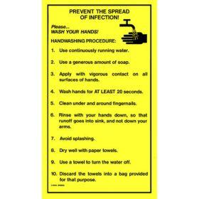 Checklist Label - Handwashing Procedures
