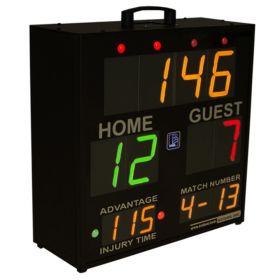 Befour SS-3200T Edge Scoring System-Score Board w/ Wireless Tablet